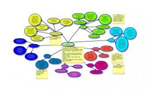 Planning my presentation