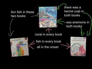 3-book-comparison